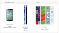Galaxy S7 edge & neue Edge-Funktionen durch Samsung bestätigt