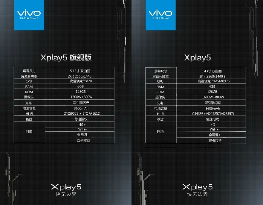 vivo-xplay-5-2K-display specs