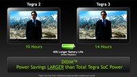Tegra 3 DIDIM: Strom sparen durch Anpassung der Displayhelligkeit