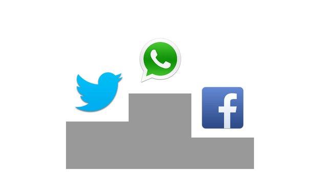 WhatsApp: Mehr Nutzer als Twitter, mehr Nachrichten als Facebook