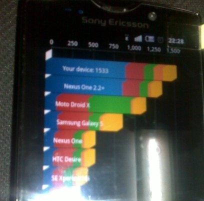 Nachfolger des Sony Ericsson X10 Mini Pro gesichtet