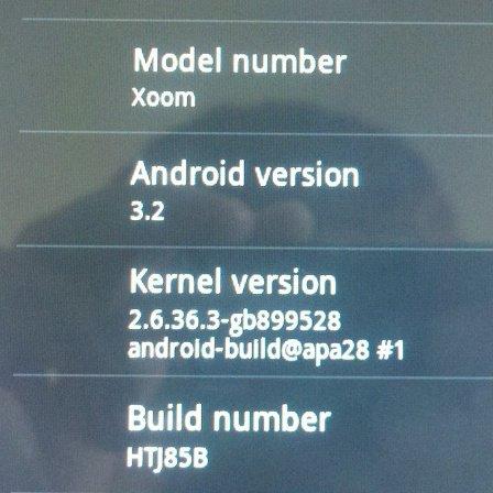 Android 3.2: Neue Honeycomb-Version rollt aus